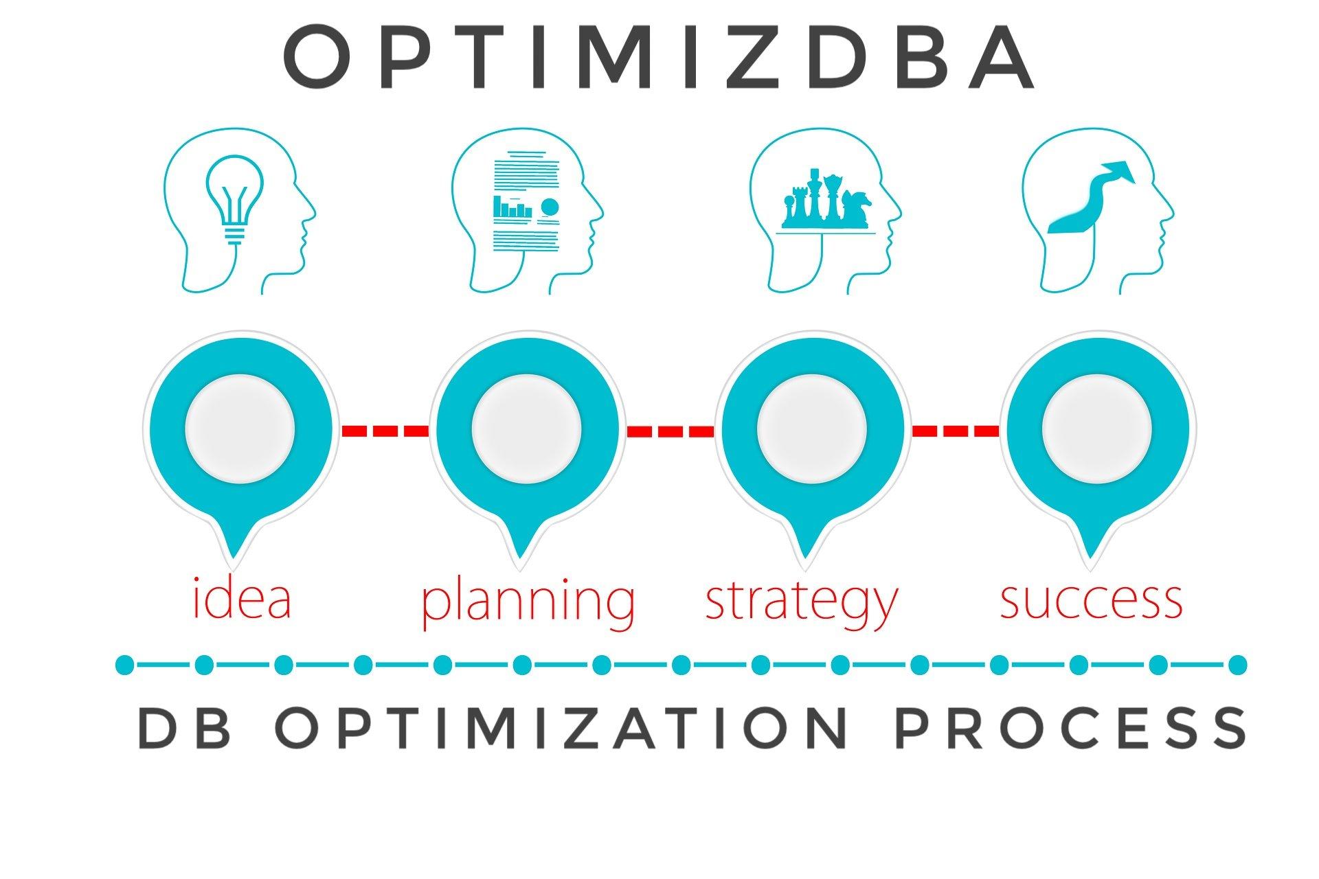 optimizdba-database-optimization